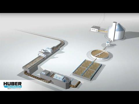 Animation: HUBER CarbonWin® Verfahren