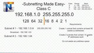 Subnetting Made Easy Part 2