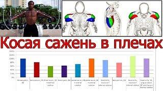 ПЛЕЧИ по НАУКЕ - ТОП Самых эффективных упражнений на дельты!
