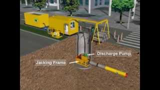 Reducing community impacts during construction using microtunneling
