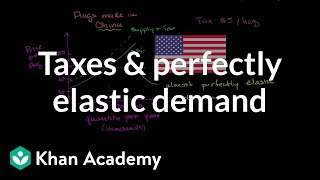 Taxes and Perfectly Elastic Demand