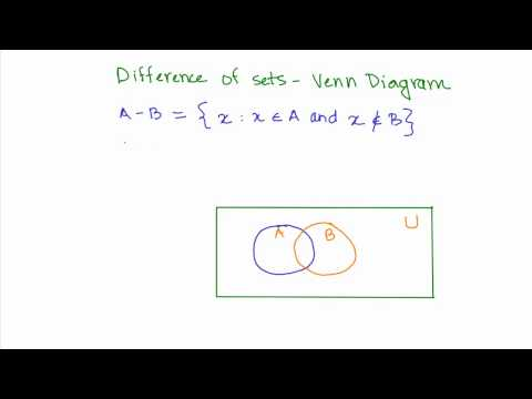Icse class 8 maths operations on sets ncert qa sets 15 difference of sets cbse maths ccuart Images