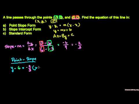 standard form khan academy  Point-slope and standard form | Khan Academy