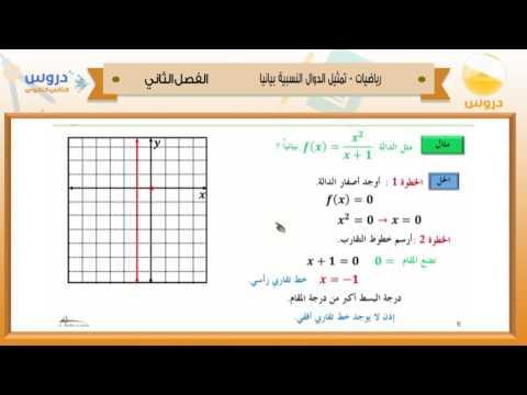 الثاني الثانوي | الفصل الدراسي الثاني 1438 | رياضيات | تمثيل الدوال النسبية بيانيا
