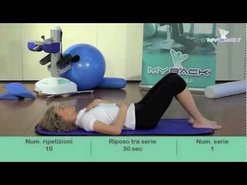 Ortofen e osteocondrosi cervicale