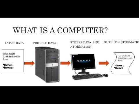 mp4 Computers In Education Topic, download Computers In Education Topic video klip Computers In Education Topic