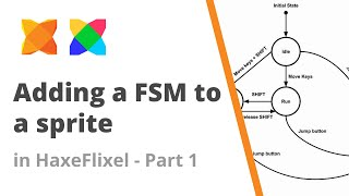 28. Adding a finite state machine (FSM) to a HaxeFlixel sprite - Part 1 - setting up