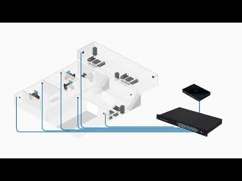 UBNT Ubiquiti UniFi Network Video Recorder UVC NVR / UVC NVR 2TB
