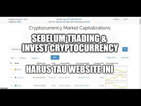Cryptocurrency piaci kapitalizációs grafikon