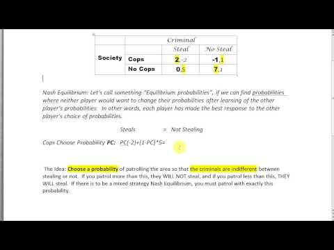 Cómo calcular el equilibrio de Nash de estrategia mixta en teoría de juegos