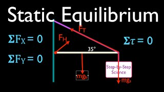Physics, Torque (11 of 12) Static Equilibrium, Hanging Sign No. 5