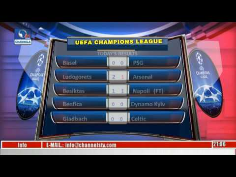 UEFA Champions League: Results Of Live Matches Across Europe, Fixtures