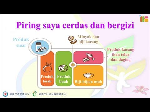 健康飲食篇-印尼語