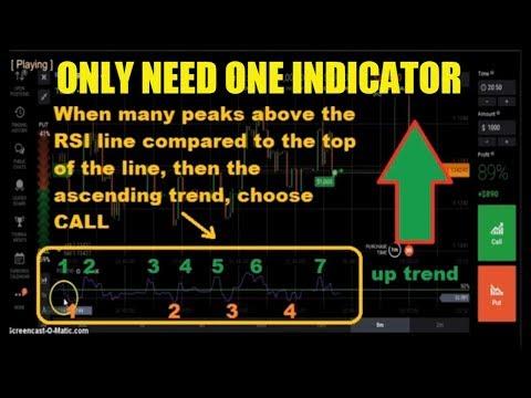 Leistungsstarke signale für binäre optionen