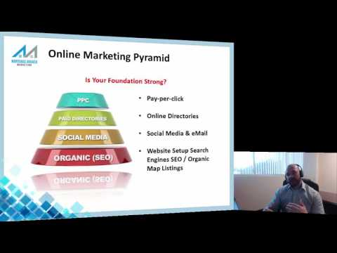 How to market your Mortgage Company Online using SEO, PPC, Google Maps & Social Media