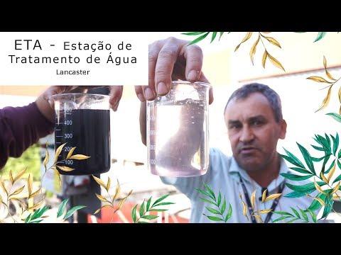Imagem Video - ETA Lancaster: Como cuidar do meio ambiente em uma estamparia?