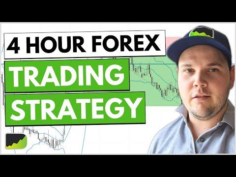 Akcijų opcionai užsienio rangovas