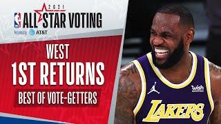 BEST OF #NBAAllStar Vote-Getters So Far   Western Conference