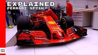 Ferrari F1 SF71H 2018 Explained