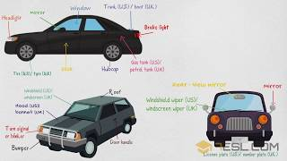 CAR Parts: Names Of Parts Of A Car In English With Pictures | Auto Parts