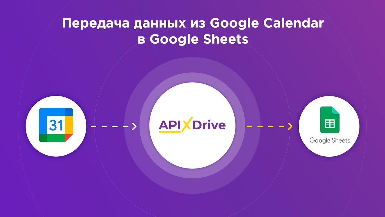 Как настроить выгрузку данных из Google Calendar в Google Sheets?