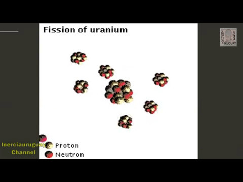 WHAT IS NUCLEAR ENERGY ?, FISSION REACTION SUSTAINED UNCONTROLLED NUCLEAR ANIMATION