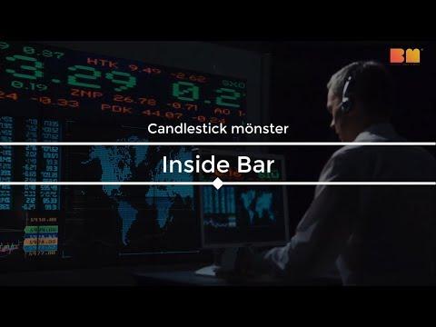 Lär Dig Trading – Inside Bar Candlestick