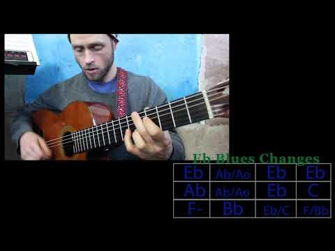 b Jazz Blues Backing Track (100bpm - Acoustic Jazz Guitar)