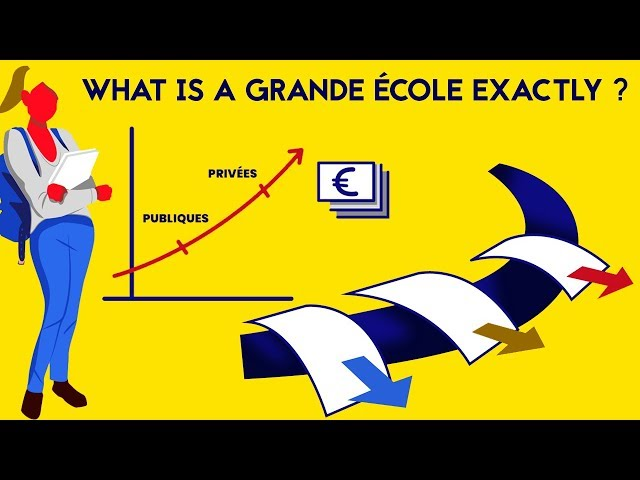 What is a Grande école exactly ?