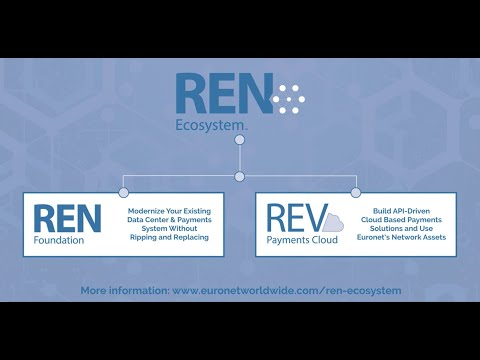 The REN Ecosystem from Euronet Worldwide
