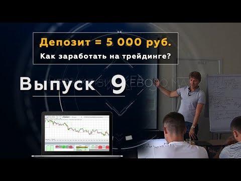 Blockchain info регистрация кошелька