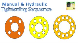 Manual & Hydraulic Torquing Tightening Sequence - PipingWeldingNDT