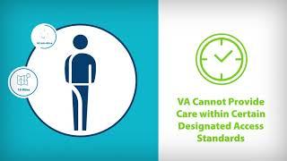 Veteran Community Care: Eligibility