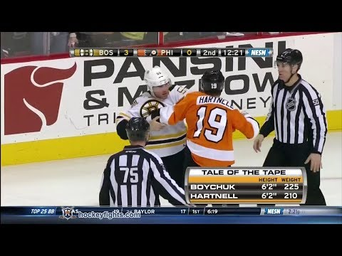 Scott Hartnell vs. Johnny Boychuk