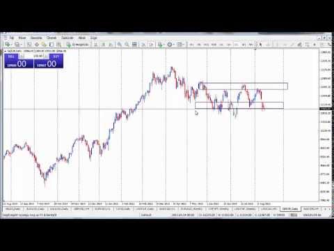Btc piacok célcímke