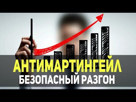 График опционов на индекс ртс