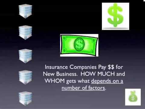 mp4 Insurance Agent Hierarchy, download Insurance Agent Hierarchy video klip Insurance Agent Hierarchy