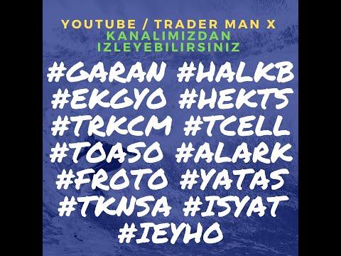 Opzioni binarie migliori traders