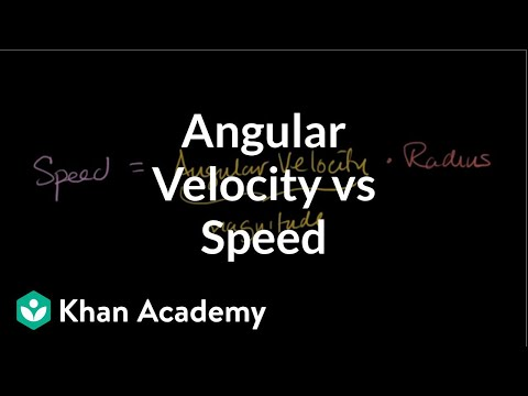 angular velocity and speed relationship