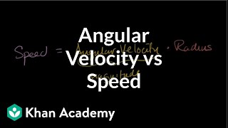 Relationship between angular velocity and speed