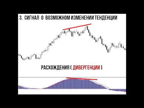 Еврооблигации альфафорекс отзывы