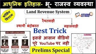 124. Adhunik Itihas Bhoo-Raajasv Vyavastha, AdhunikItihas, Modern History ,UPSC,PCS pre & mains .