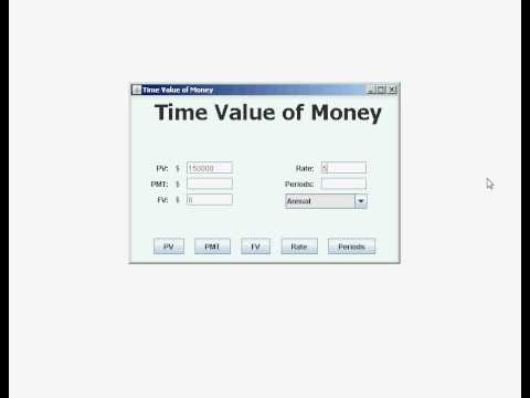 an analysis of time value of money in businesses Learn how to use business swot analysis to find your strengths  rather than good value for money)  so that you spend your time thinking about the most.