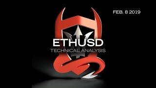 ETHUSD Technical Analysis (ETHUSD) : Sensei Hov
