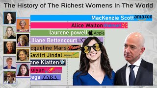 Top 15 Most Richest Women In The World (2005-2020)