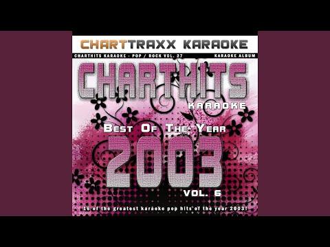 Baby, I'm In Love (Karaoke Version In the Style of Thalia)