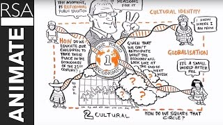 Sir Ken Robinson - The changing paradigms