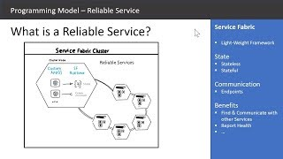 Microservices mit Azure Service Fabric - Reliable Service