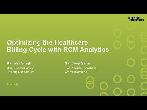 Optimizing the Healthcare Billing Cycle with RCM Analytics - YouTube