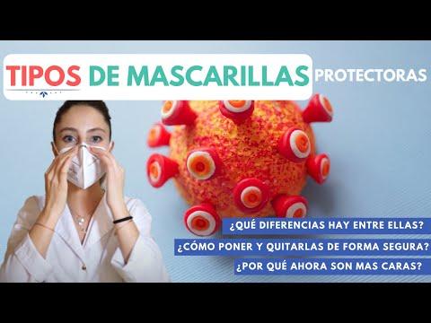 TIPOS DE MASCARILLAS PROTECTORAS (QUIRÚRGICAS, FFP1, FFP2 Y FFP3)    ¿Cómo ponerla y quitarla?